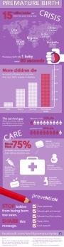 preemie infographic